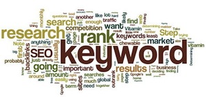 Keyword Research Word Cloud